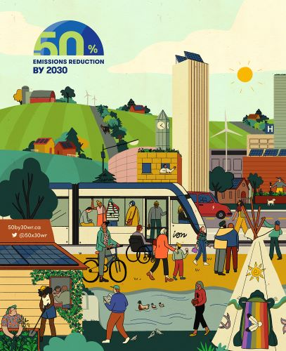 A drawn poster from 50x30wr.ca with a utopian town setting. People of all races walking, on bikes, using wheelchairs, riding the LRT, gardening. There is a tipi with an Indigenous pride flag, a pond, a city scape with a windmill, a hospital, buildings with solar panels, and in the background rolling hillside with farms and windmills.